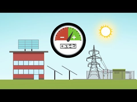 What is a Zero Energy Building?